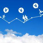 住宅ローンと生命保険